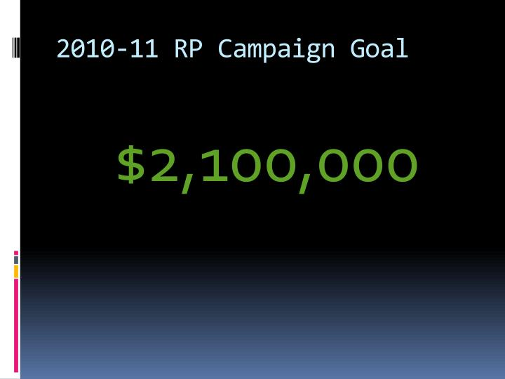 2010-11 RP Campaign Goal