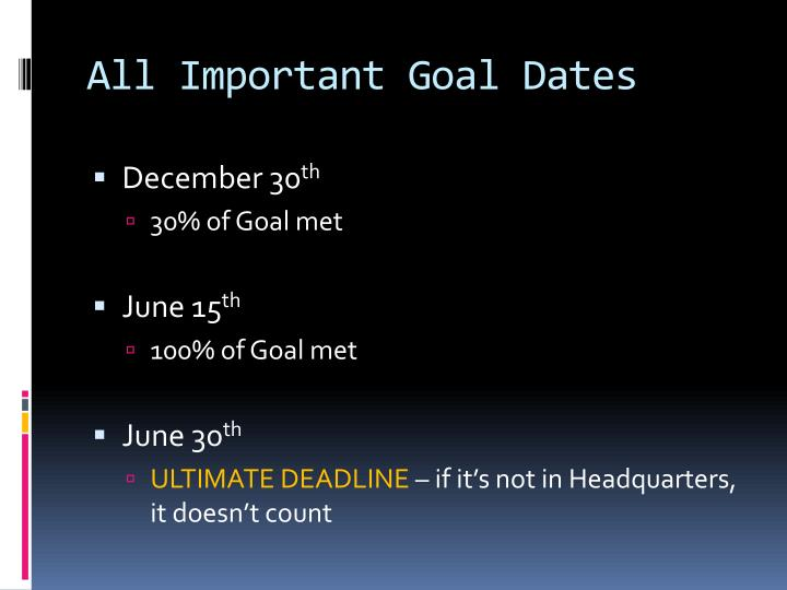 All Important Goal Dates