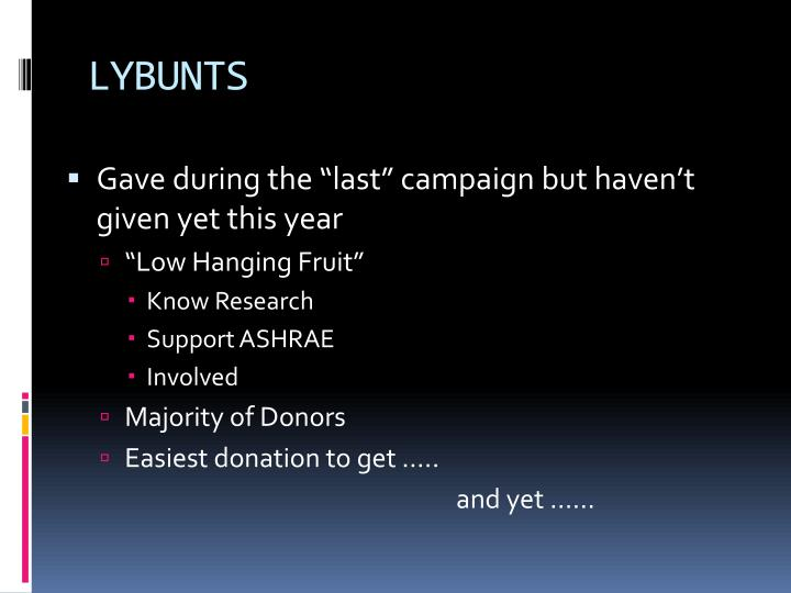LYBUNTS