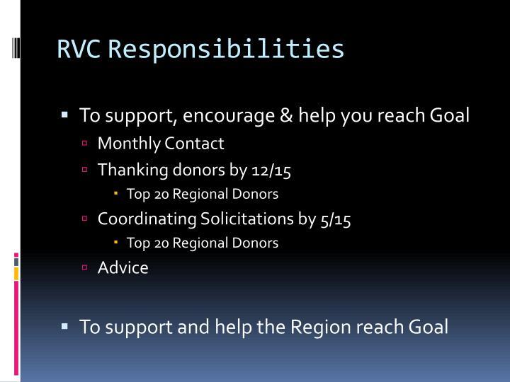 RVCResponsibilities