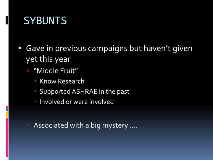 SYBUNTS