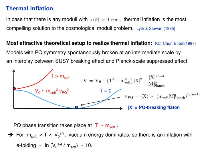 Thermal Inflation