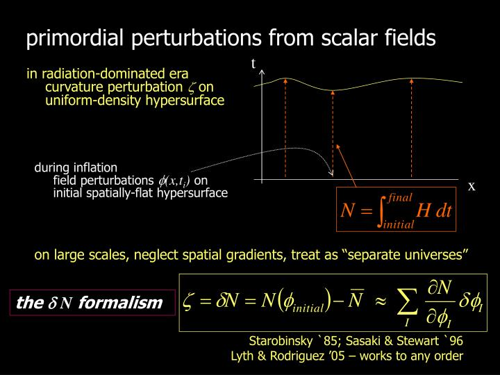 primordial perturbations from scalar fields