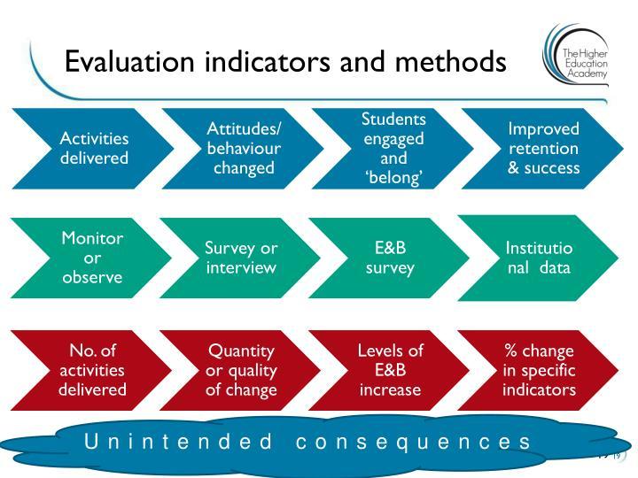 Evaluation indicators and methods