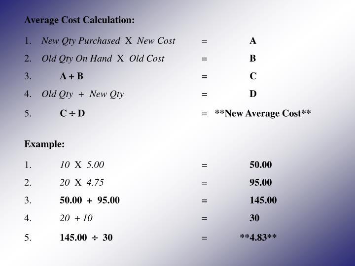 Average Cost Calculation: