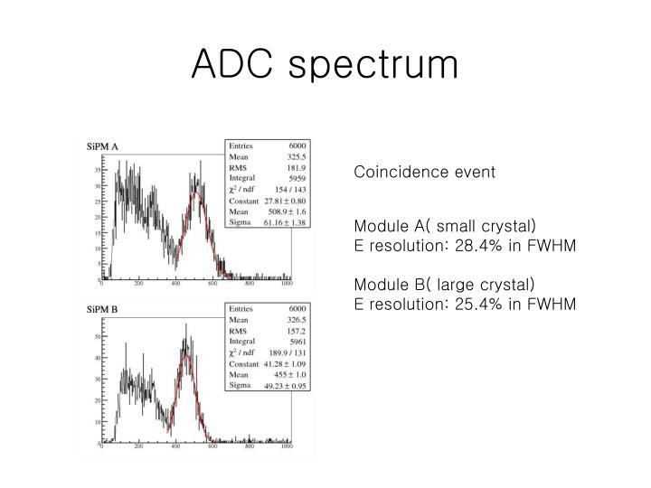 Adc spectrum