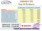 2008 08 ytd top 10 products