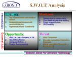 s w o t analysis