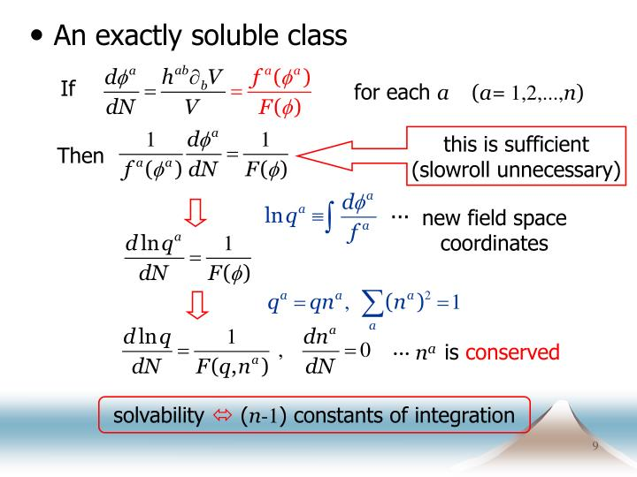 An exactly soluble class