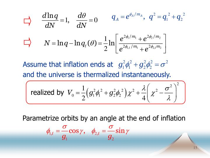 Assume that inflation ends at