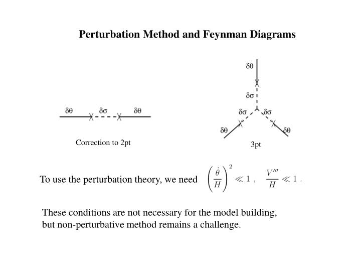 Perturbation Method and Feynman Diagrams