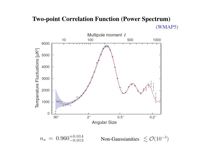 Two-point Correlation Function (Power Spectrum)