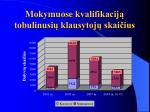 mokymuose k valifikacij tobulinusi klausytoj skai ius