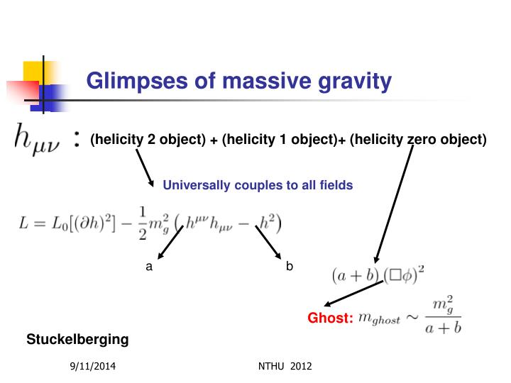 Glimpses of massive gravity