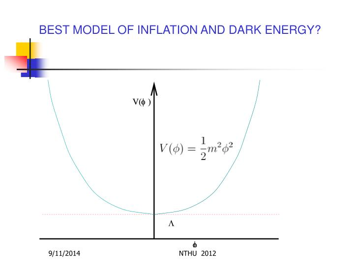 Best model for quintessential inflation