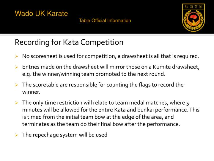 Recording for Kata Competition
