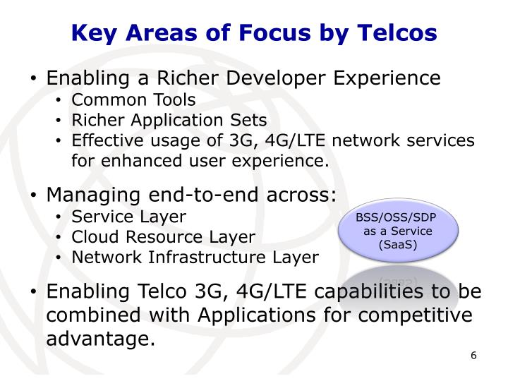 Key Areas of Focus by Telcos