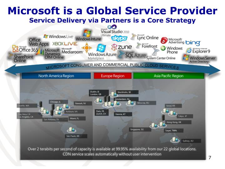 Microsoft is a Global Service Provider