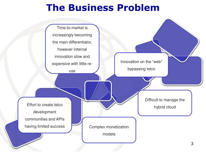 The business problem