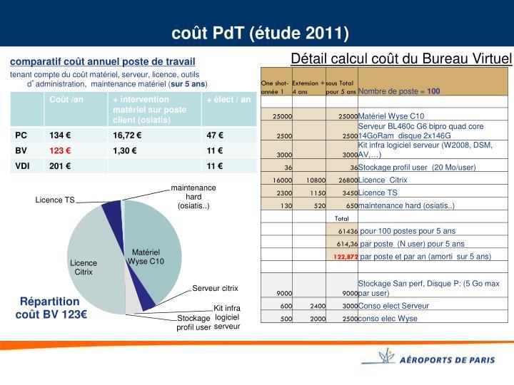 coût PdT (étude 2011)