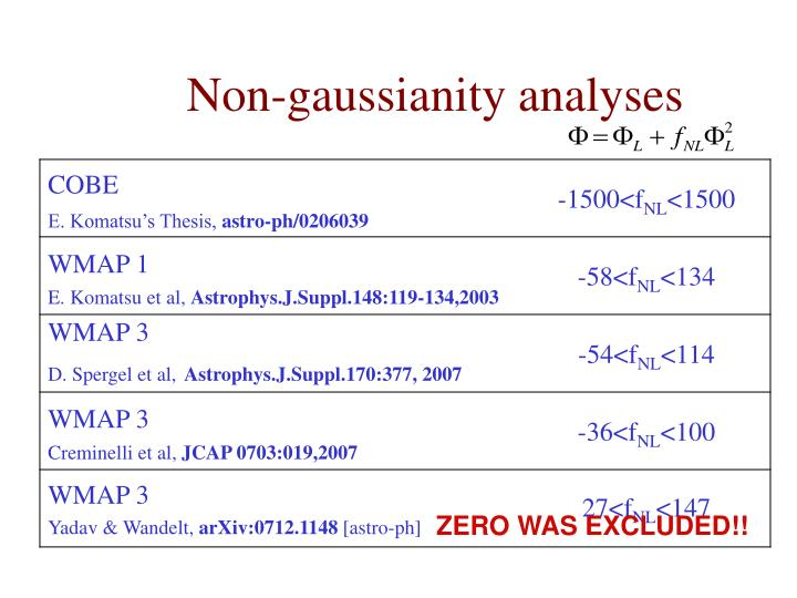 Non gaussianity analyses