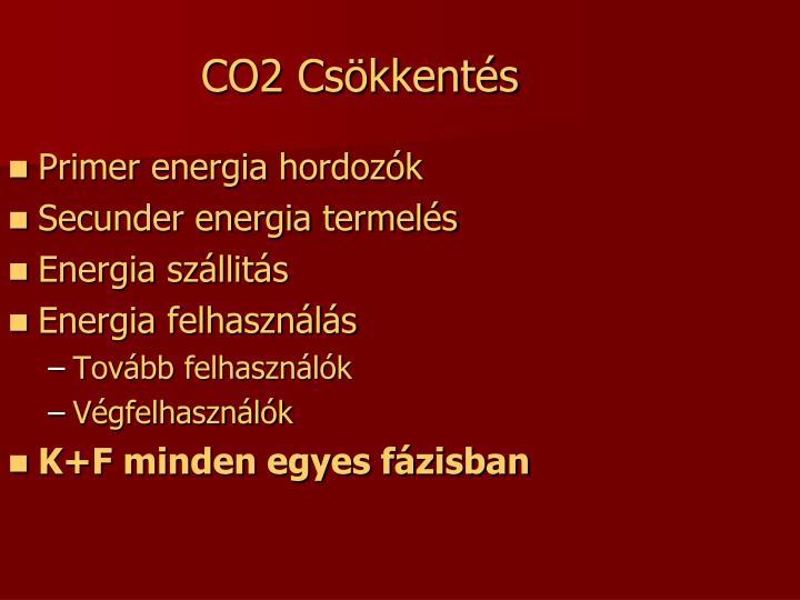 CO2 Csökkentés