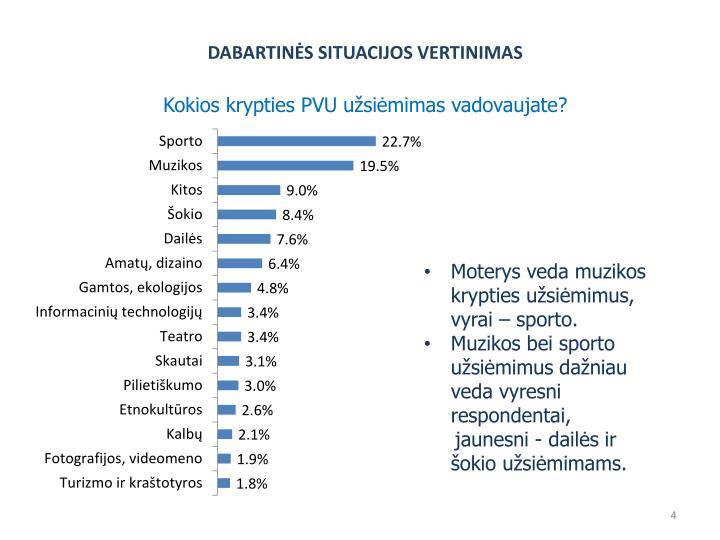 DABARTINĖS SITUACIJOS VERTINIMAS