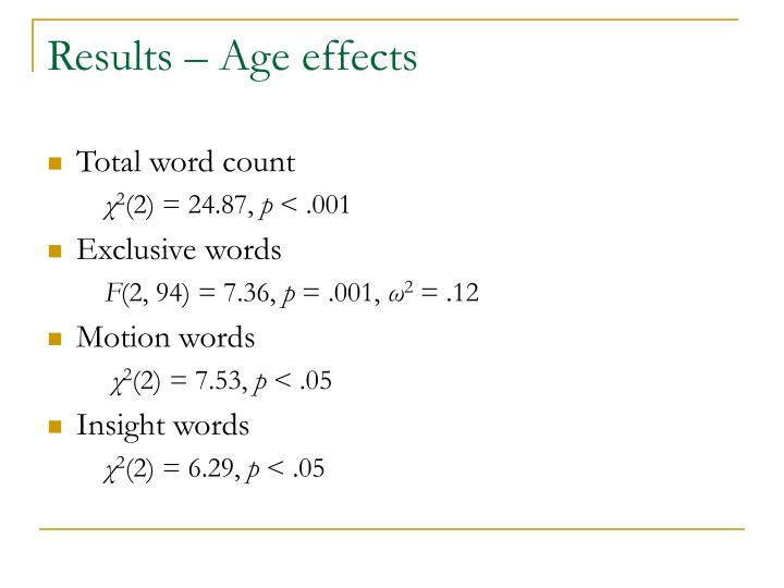 Results – Age effects