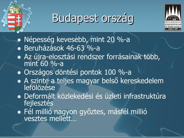 Budapest ország