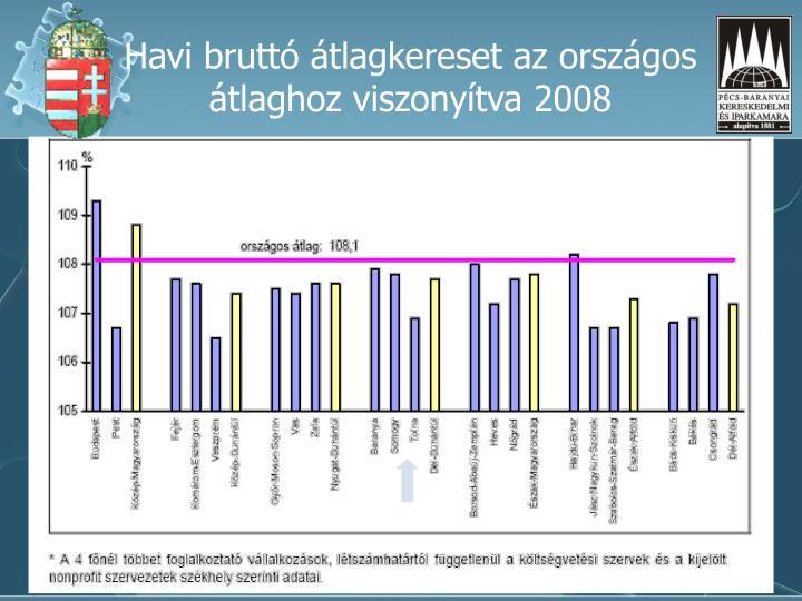 Havi bruttó átlagkereset az országos átlaghoz viszonyítva 2008