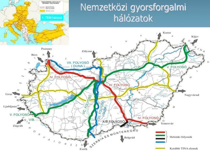 Nemzetközi gyorsforgalmi hálózatok