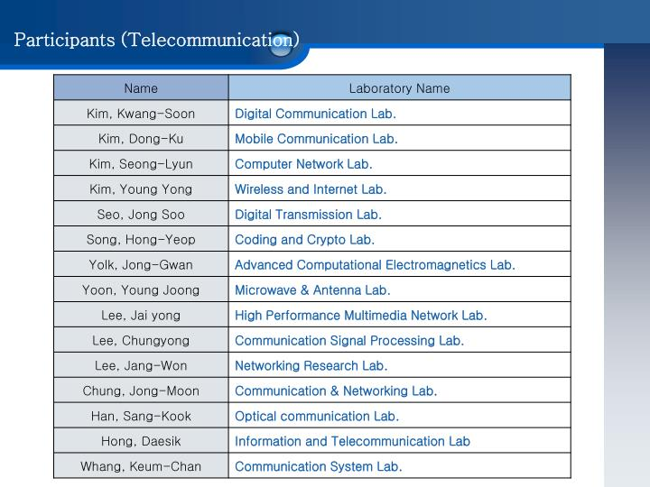 Participants (Telecommunication)