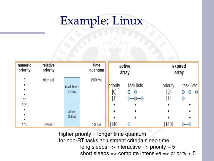 Example: Linux