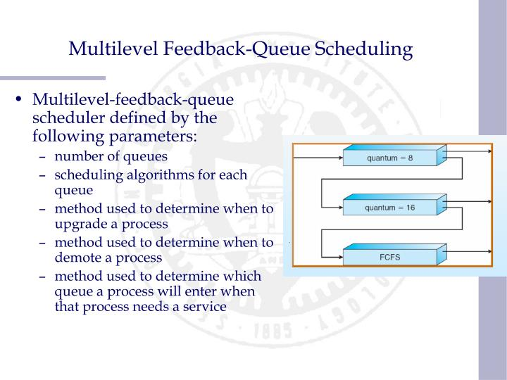 Multilevel-feedback-queue scheduler defined by the following parameters: