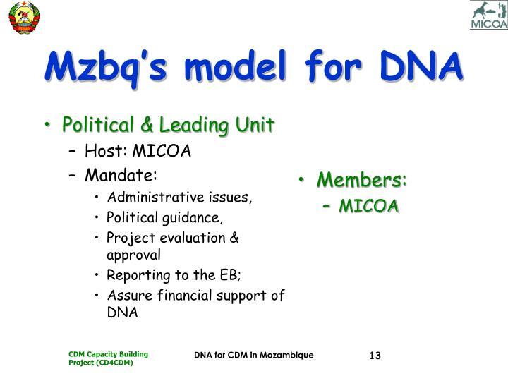 Political & Leading Unit