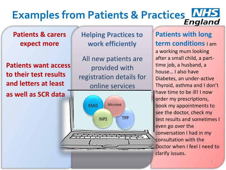 Examples from Patients & Practices