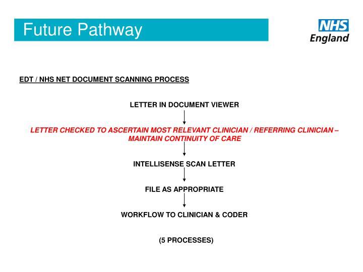 Future Pathway