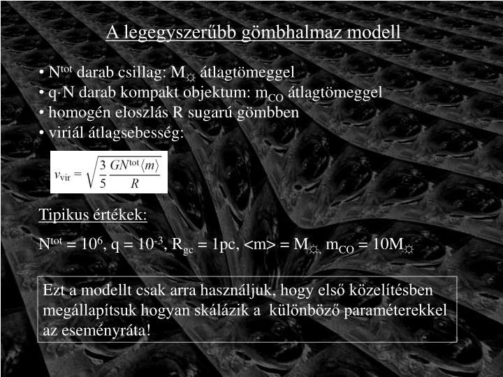 A legegyszerűbb gömbhalmaz modell