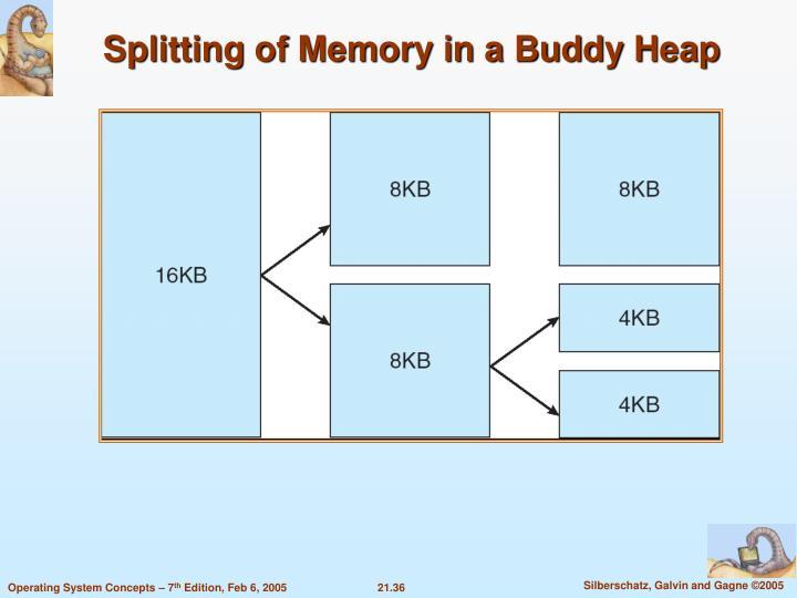 Splitting of Memory in a Buddy Heap