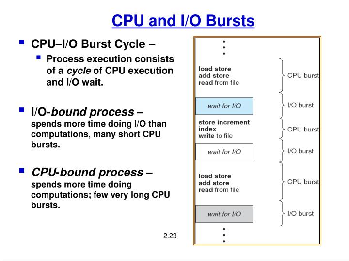 CPU and I/O Bursts