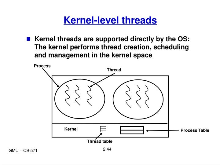Kernel-level threads