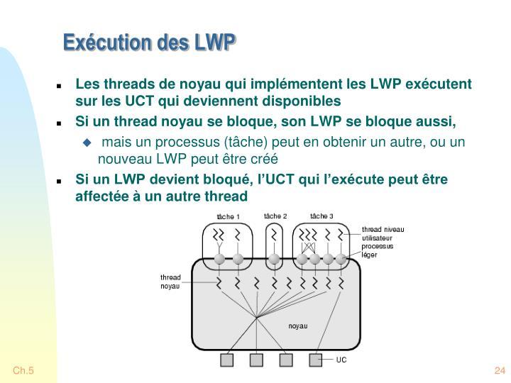Exécution des LWP