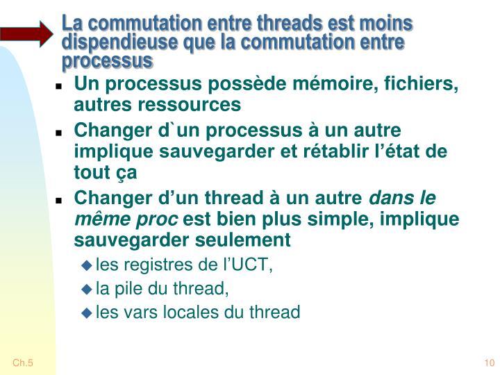 La commutation entre threads est moins dispendieuse que la commutation entre processus