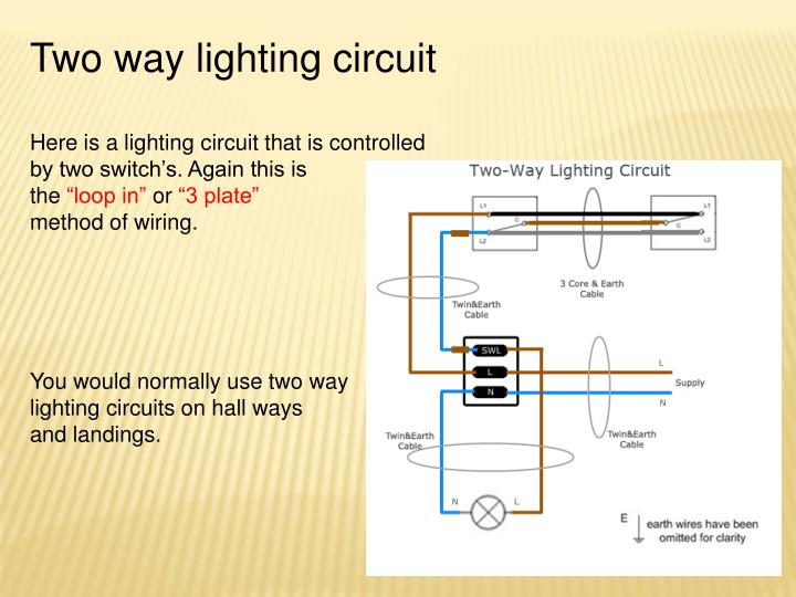 PPT Basic electrical circuitry amp applications PowerPoint