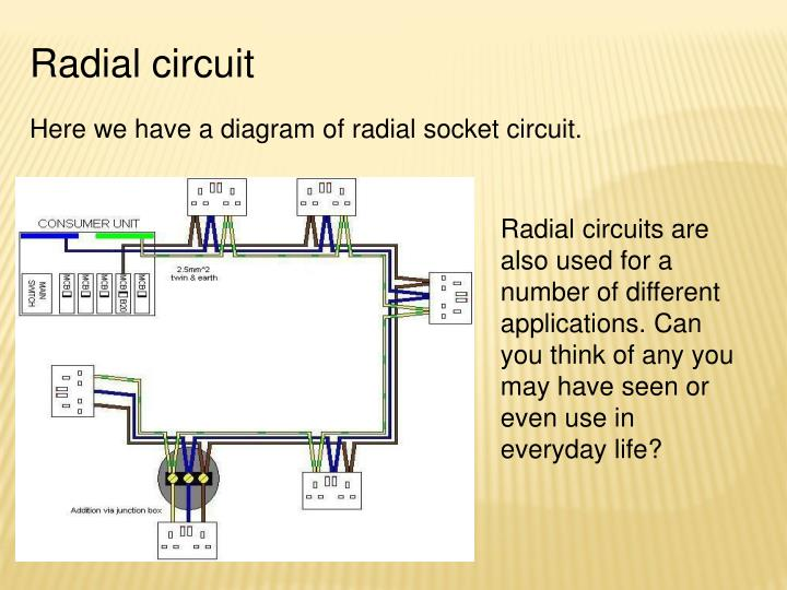 radial circuit wiring diagram wiring diagram rh cleanprosperity co radial lighting circuit wiring diagram Ring Circuit vs Radial Circut