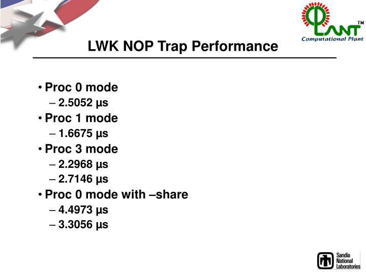 LWK NOP Trap Performance