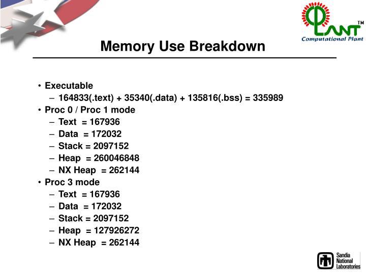 Memory Use Breakdown