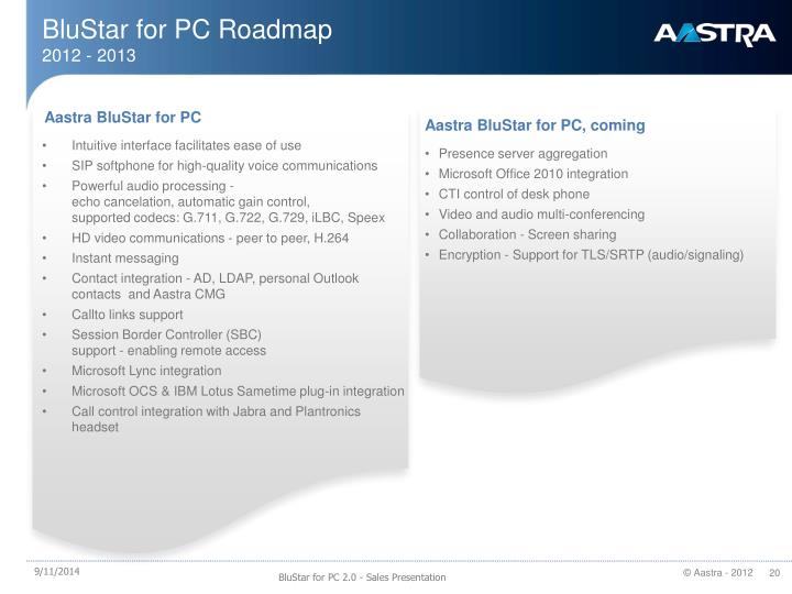 BluStar for PC Roadmap