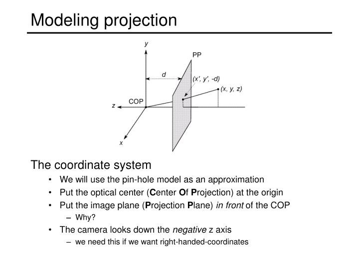Modeling projection