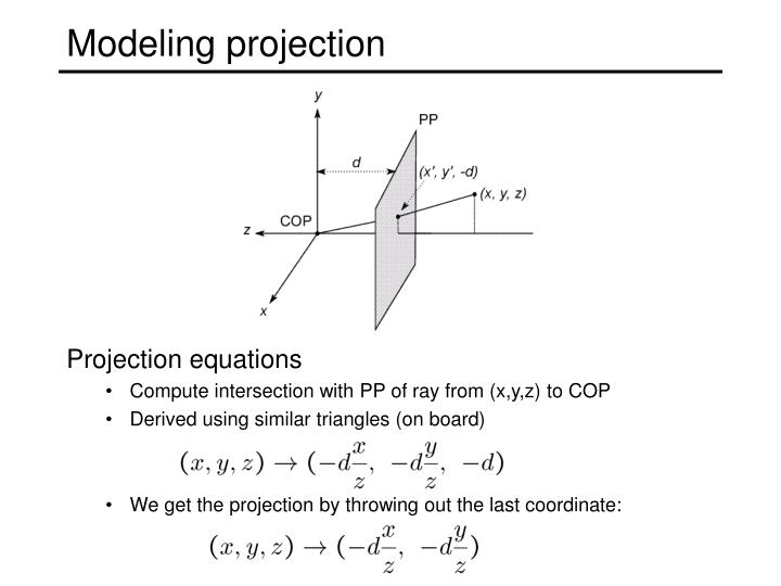We get the projection by throwing out the last coordinate: